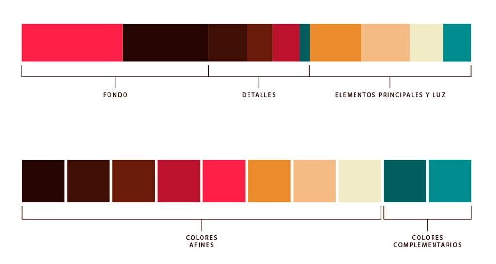 Infografía gráfica – Paleta de color