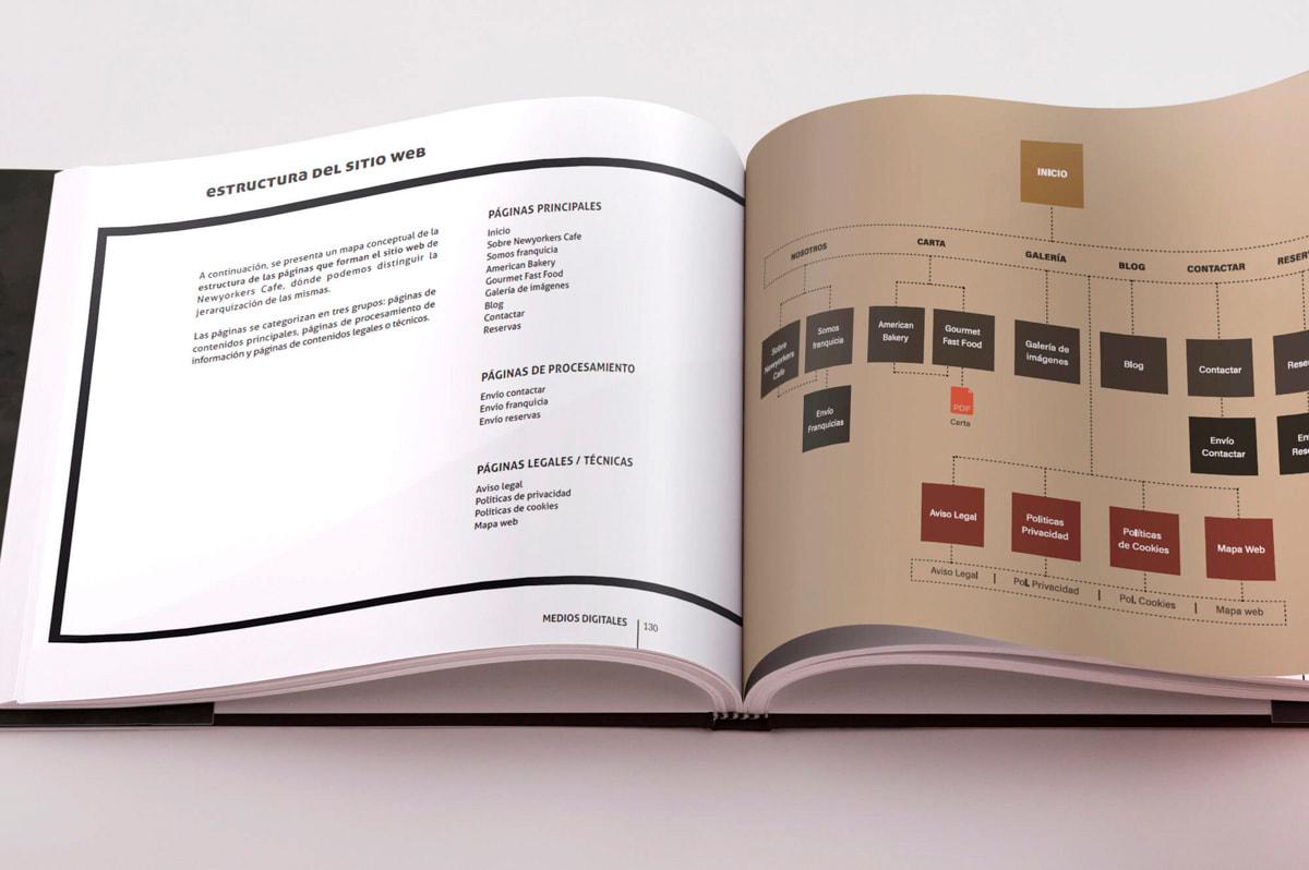 Diseño de manual de marca para cafetería-restaurante
